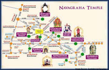 NAVAGRAHA TOUR - TAMIL NADU